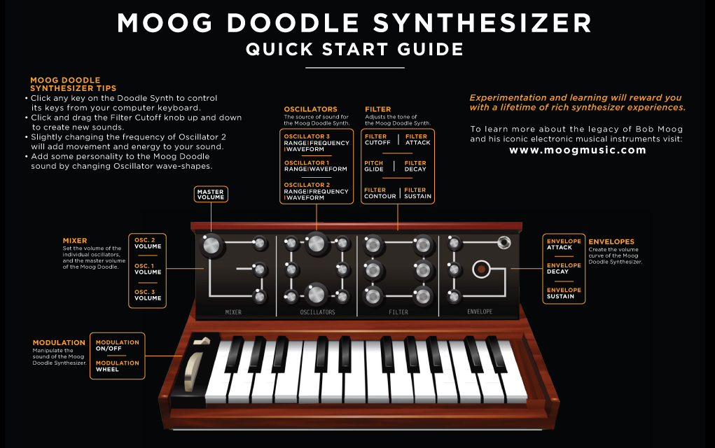 Google Honours Robert Moog's Birthday with Minimoog Synth